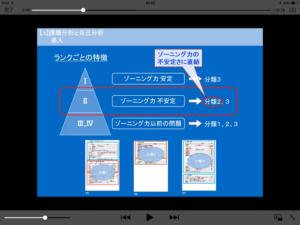 movie04_がっちり合格ノート解説-2【3章】