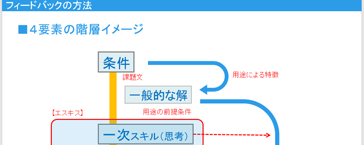 「2019 Es-navi合格パック」動画配信がスタート!